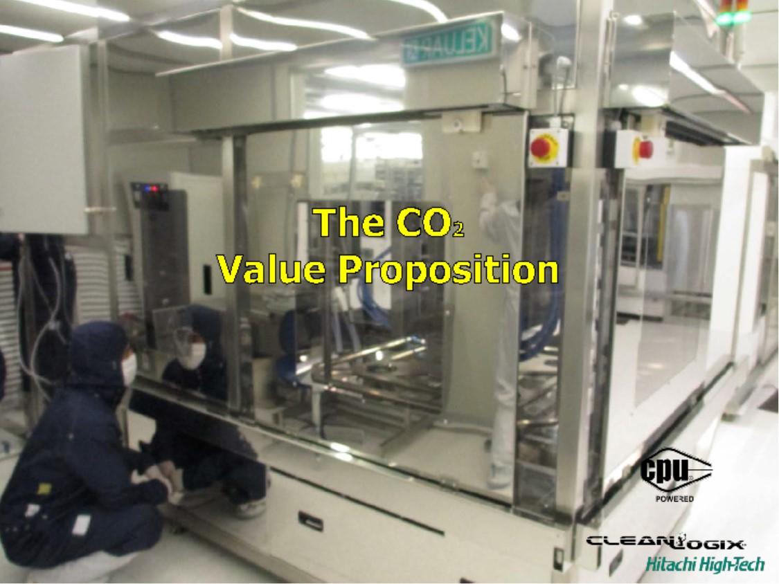 CO2 Value Proposition